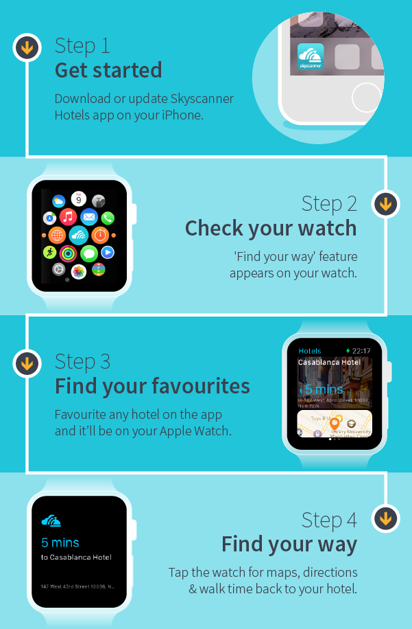 A guide to using Skyscanner's Hotels Apple Watch app | Skyscanner